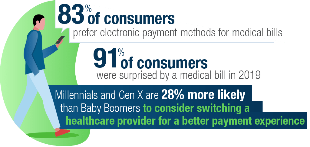 healthcare-consumer-infographic